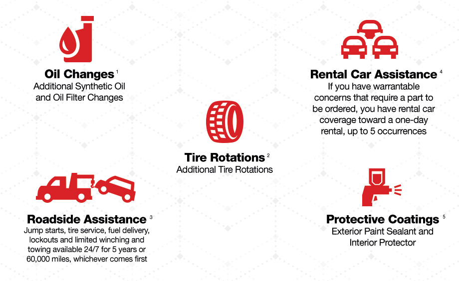 TOYOGUARD® Additional Services Provided