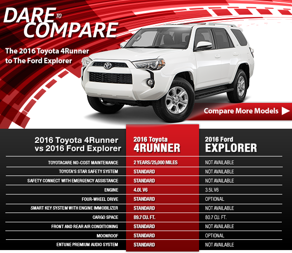 2016 Toyota 4Runner vs Ford Explorer in Tampa, FL